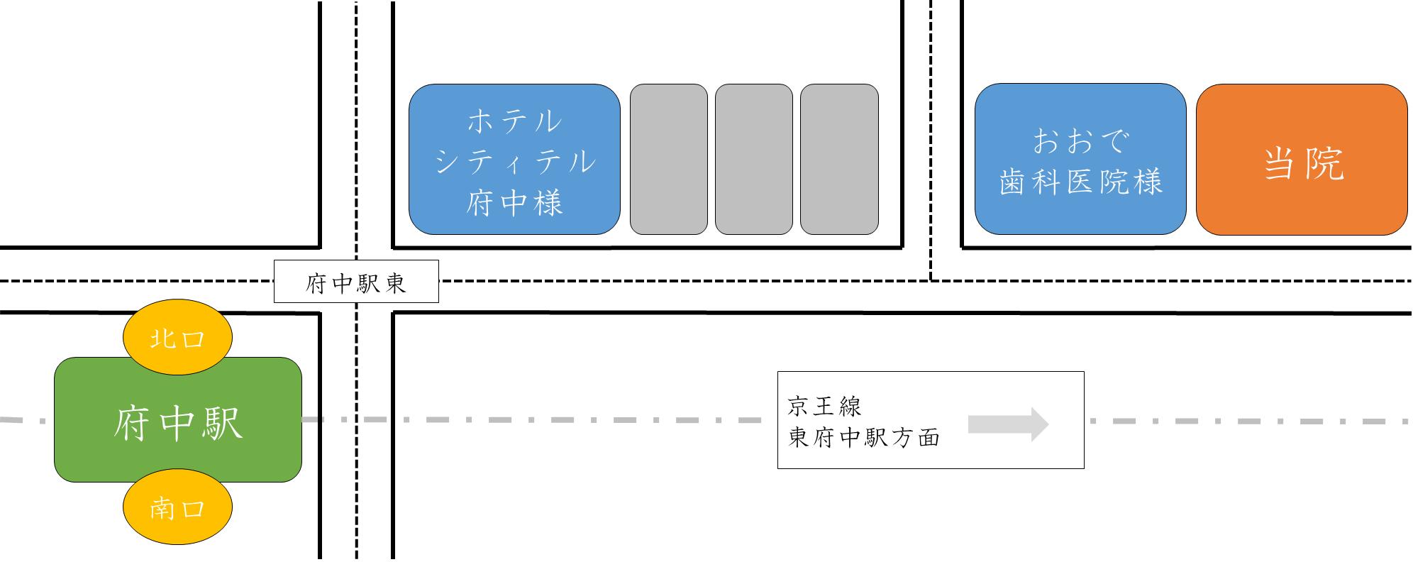 府中駅周辺地図